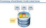 VMware nimmt Kurs auf vollautomatisierte Clouds