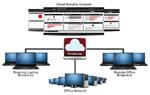 Endpoint Security als Cloud-Dienst