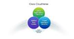 Cisco präsentiert Cloud-Referenzarchitektur