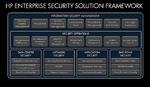 HP erweitert sein Security-Portfolio