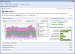Log-Management mit aktiver Server- und Netzwerküberwachung