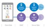 Citrix: MDM-Lösung und Bundle für das Mobility-Management