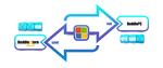 Rangee will Desktop-Virtualisierung vereinfachen
