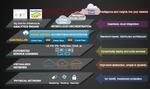 Juniper kündigt eigenen SDN-Controller an