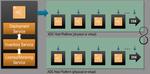 Anwendungen per Cloud-Service optimieren