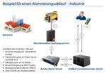 Alarm-Server für Industrie, Einzelhandel und öffentliche Einrichtungen