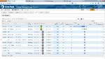 Datenverkehr im virtualisierten RZ beschleunigen