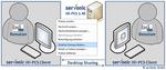 CTI-Software integriert Desktop Sharing