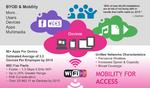 Das Netz auf mobile Devices auslegen