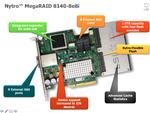 PCIe-Flash-Karte für Scale-out Umgebungen