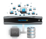 Infrastruktur für skalierbare IT-Services