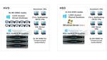 1.000 virtuelle Desktops auf sechs Höheneinheiten