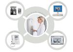SIP-Video-Türkommunikation in die Hausautomation integrieren