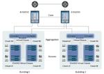 Hochverfügbare Distribution-Switches für das Campus-LAN