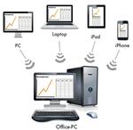 Remote-Desktop-Lösung für Einsatz auf Firmen-Laptops