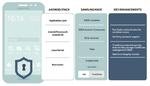 Doppelt gesicherte Android-Plattform für den Geschäftseinsatz