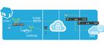 Spacenet bündelt DSL und LTE