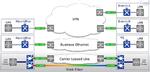 Integrierte Verschlüsselung für Fiber- und Carrier-Ethernet-Dienste