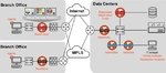 Zweigstellen per Cloud mit IT versorgen