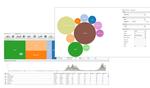 Integration für herstellerübergreifendes SDN-Management