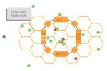 Richtlinienbasierte Netzwerk-Segmentierung für das SDDC