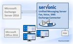 UCC-Lösung bereit für Exchange/Office 2016