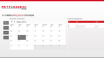 Flexibel anpassbares Portal für das IT-Service-Management
