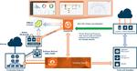 Traffic-Analyse von bis zu 15,4 TBit/s im Cluster
