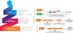 Viavi erweitert Funktionen der O-RAN-Testsuite