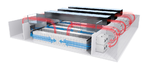 Hochleistungs-Lüfterwände mit EC-Ventilatoren