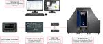 Keysight: Testlösung mit MIMO-Technik