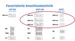 601 LANline 2020-08 Bild 1 Favorisierte_Anschluss