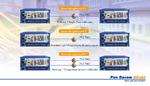 Pandacom Direkt: Bidirektionaler LWL-Betrieb