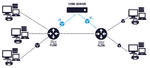 608 LANline 2020-09 Bild 4 Monitoring mittels NetFlow