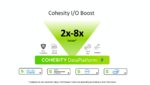 Cohesity: DataPlatform-Erweiterungen für Cisco und HPE