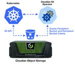S3-kompatibler Objektspeicher liefert Agilität