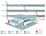 RZ-Brandschutzkonzept mit Löschgasen