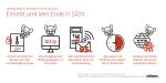 Mit Schwarmintelligenz gegen E-Mail-Angriffe