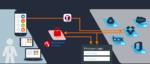 Kontrollierte mobile Nutzung von Unternehmensdaten