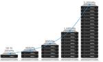 Dell baut Hyperkonvergenz-Portfolio stark aus
