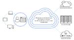 Mit Secure Workspace Access bietet Citrix nun eine Zero-Trust-Lösung für Web- und SaaS-Apps.