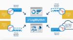 Ransomware und Spear-Phishing schneller erkennen