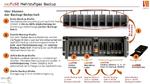 Mehrstufige Datensicherung in einer Appliance