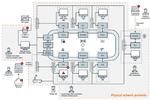 Industrieunternehmen intelligent schützen