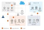 Sicherheitslücken in TCP/IP-Stacks