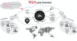 Suiten für Identity-Management und intelligente Bedrohungsabwehr