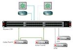 Bypass Switch für hochverfügbare Sicherheitsarchitekturen