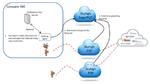 In der Cloud Kontrolle über Unternehmensdaten behalten