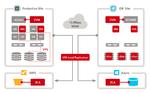 Notfallwiederherstellung der Enterprise-Klasse auf Microsoft Azure