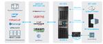 Deduplizierungs-Appliance nutzt 8-TByte-Festplatten